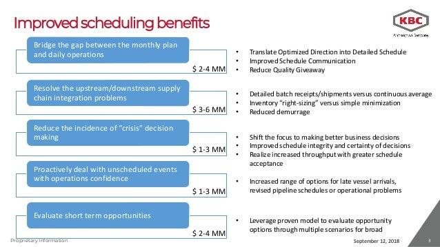 KBC scheduling hydrocarbon supply chain Slide 3