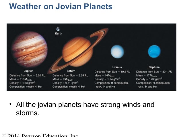 What are the Jovian Planets?