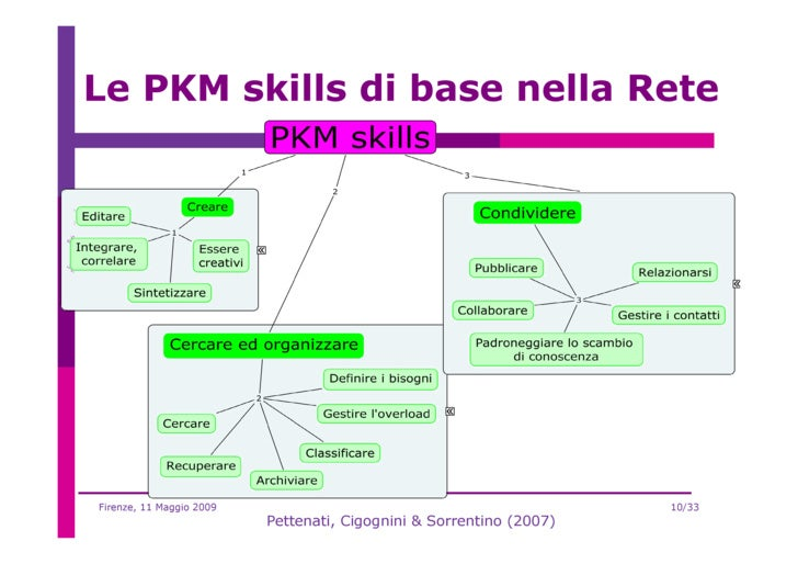 Phd thesis knowledge management