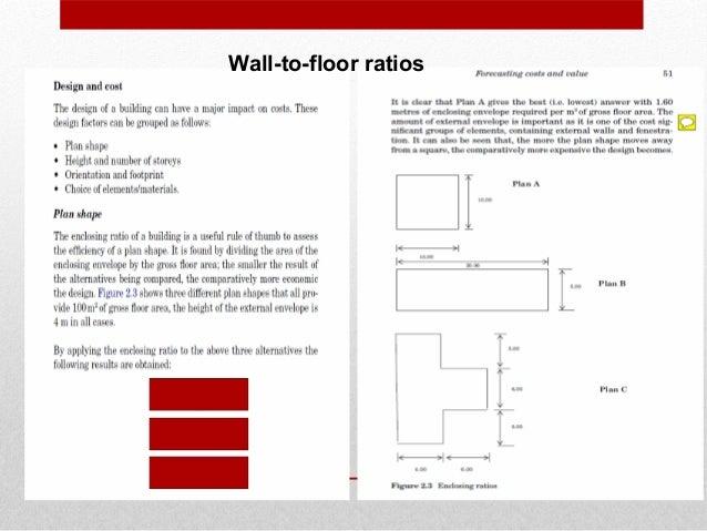 Measurement wall to floor ratio 2013 for What is floor