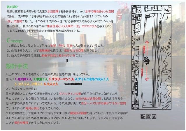 11n1143 横田 基 風景を借りて暮らす Slide 2