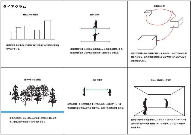 11n1143 横田 基 風景を借りて暮らす Slide 3