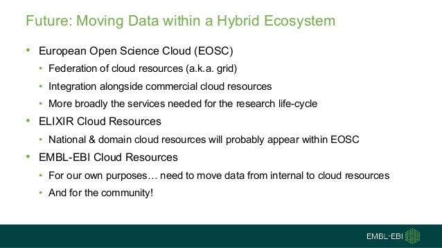 Future: Moving Data within a Hybrid Ecosystem • European Open Science Cloud (EOSC) • Federation of cloud resources (a.k.a....