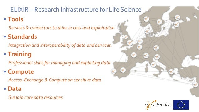 ELIXIR – Research Infrastructure for Life Science 6 • Tools Services & connectors to drive access and exploitation • Stand...