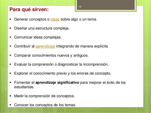 Para qué sirven:   Generar conceptos o ideas sobre algo o un tema.   Diseñar una estructura compleja.   Comunicar ideas...