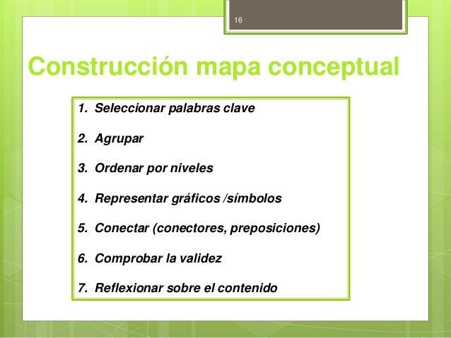 16  Construcción mapa conceptual  1. Seleccionar palabras clave  2. Agrupar  3. Ordenar por niveles  4. Representar gráfic...