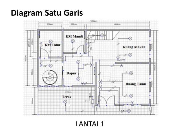11 perencanaan instalasi listrik rumah bertingkat