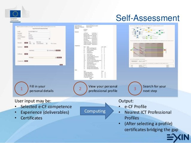 Self-Assessment       Fill in your                View your personal                 Search for your  1    personal detail...