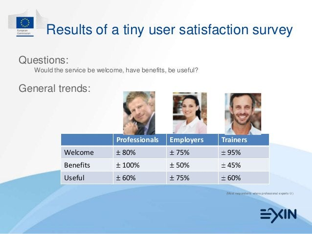 Results of a tiny user satisfaction surveyQuestions:   Would the service be welcome, have benefits, be useful?General tren...