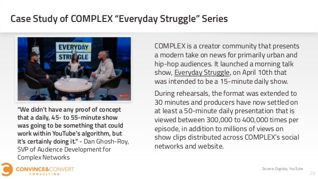 "Case Study of COMPLEX ""Everyday Struggle"" Series 29Section #: Section Title COMPLEX is a creator community that presents a..."