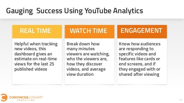 54 Gauging Success Using YouTube Analytics Helpful when tracking new videos, this dashboard gives an estimate on real-time...