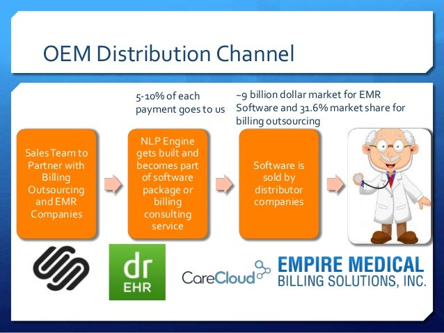 Oem Distribution Channel Salesteam To