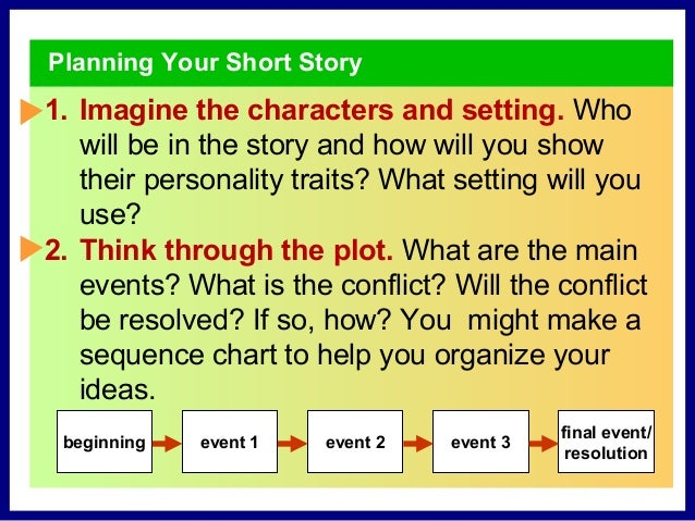 Planning Your Short Story 3. Choose a narrator. Who will tell your story? Will the story be told from the first-person or ...