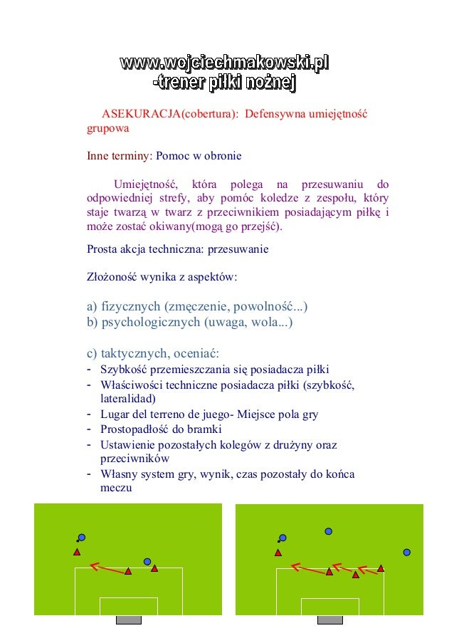 ASEKURACJA(cobertura): Defensywna umiejętność grupowa Inne terminy: Pomoc w obronie Umiejętność, która polega na przesuwan...