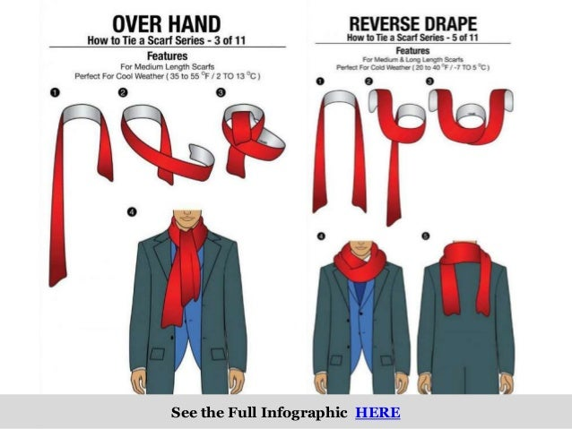 11 simple ways to tie a scarf see the full infographic here 4 ccuart Images