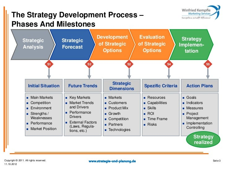 develop a change management strategy Create a strategy for managing resistance to change method of managing resistance design to change is that to help people in organisation face and to cross boundaries actually control the transition practiced inside organisational change.