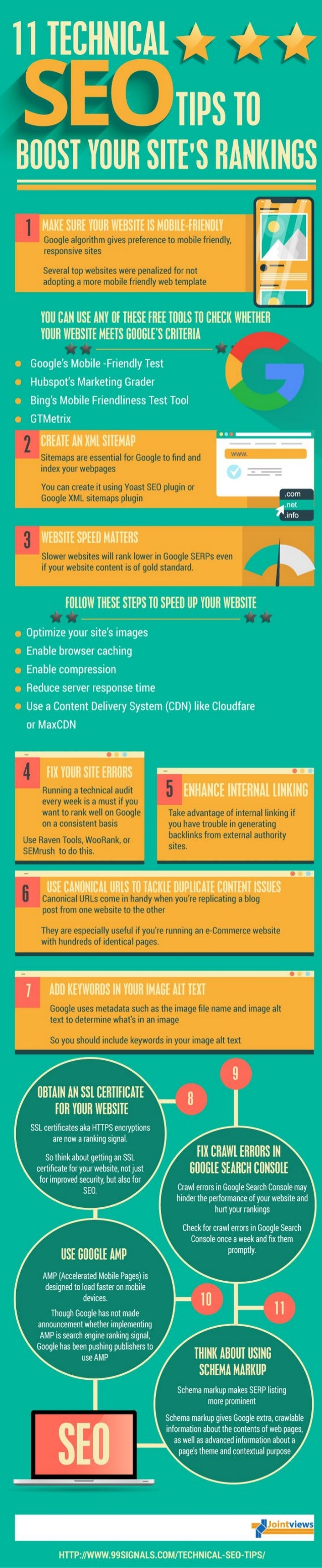 11 Technical SEO Tips to Boost Your Website's SERP Rankings [Infographic]
