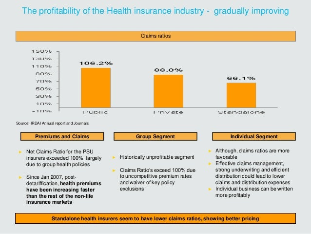 The profitability of the Health insurance industry - gradually improving Standalone health insurers seem to have lower cla...