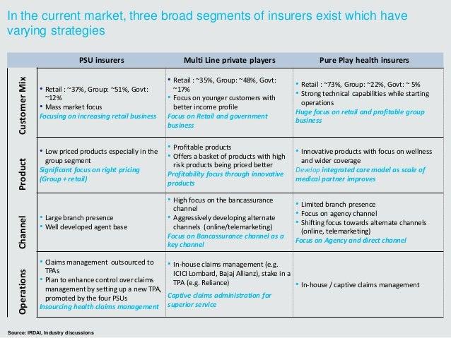 Asian health insurance singapore