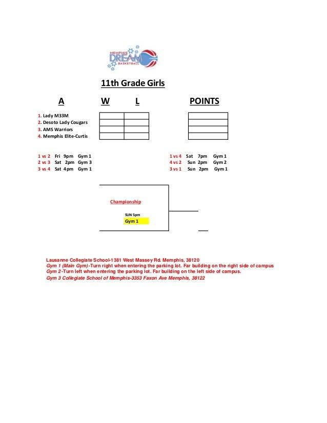 11th Grade Girls A W L POINTS 1. Lady M33M 2. Desoto Lady Cougars 3. AMS Warriors 4. Memphis Elite-Curtis 1 vs 2 Fri 9pm G...