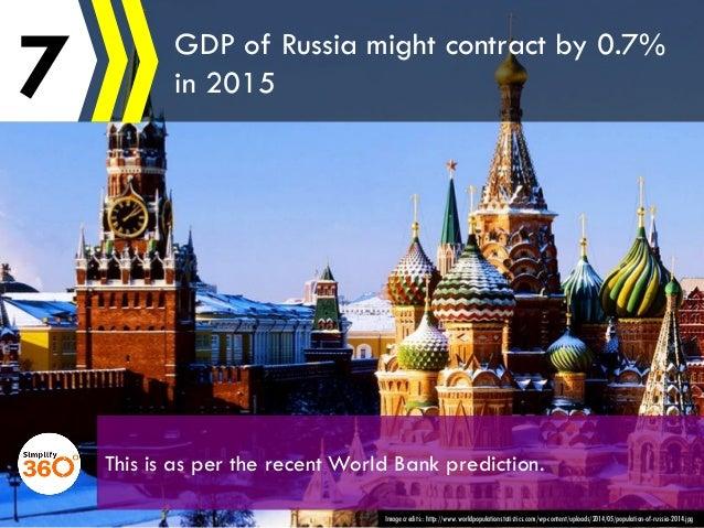 7 Image credits:: http://www.worldpopulationstatistics.com/wp-content/uploads/2014/05/population-of-russia-2014.jpg GDP of...
