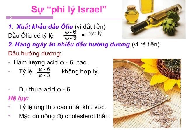 """Sự """"phi lý Israel"""" 1. Xuất khẩu dầu Ôliu (vì đắt tiền) Dầu Ôliu có tỷ lệ 2. Hàng ngày ăn nhiều dầu hướng dương (vì rẻ tiền..."""