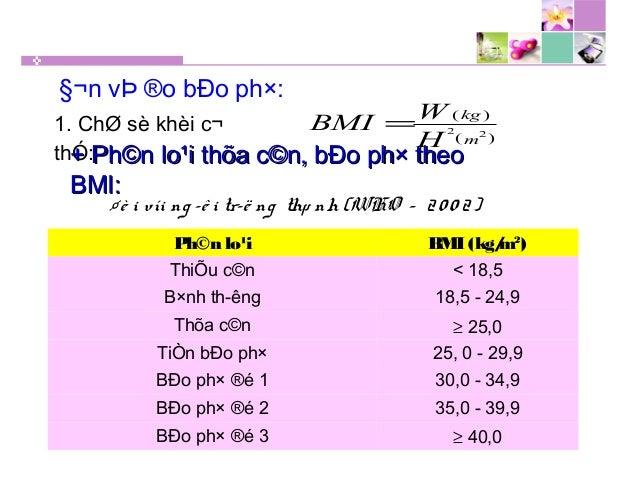 1. ChØ sè khèi c¬ thÓ: )( )( 22 m kg H WBMI = Ph©n lo¹i BMI (kg/m2 ) ThiÕu c©n < 18,5 B×nh thêng 18,5 - 24,9 Thõa c©n ≥ 2...