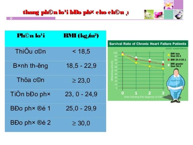 thang ph©n lo¹i bÐo ph× cho ch©u ¸:thang ph©n lo¹i bÐo ph× cho ch©u ¸: Ph©n lo¹i BMI (kg/m2 ) ThiÕu c©n < 18,5 B×nh thêng...
