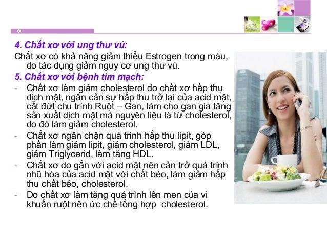 4. Chất xơ với ung thư vú: Chất xơ có khả năng giảm thiểu Estrogen trong máu, do tác dụng giảm nguy cơ ung thư vú. 5. Chất...