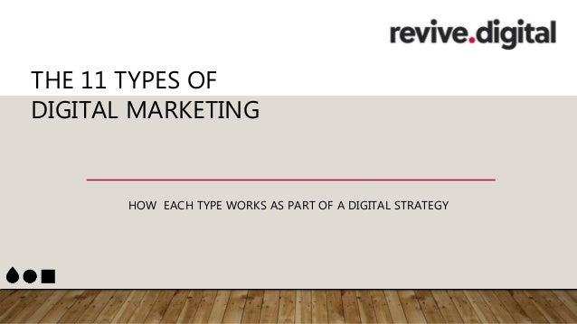 11 types of digital marketing ppt