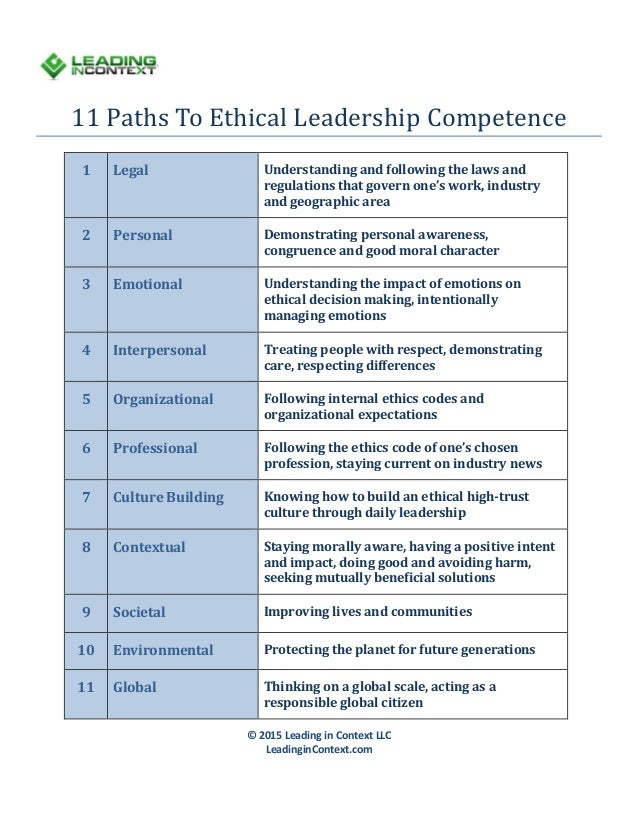 11 Paths To Ethical Leadership Competence 1 Legal Understanding and following the laws and regulations that govern one's w...