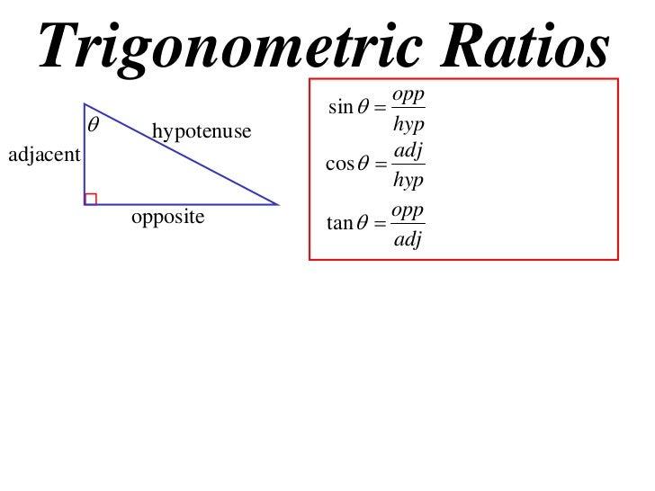 11X1 T04 01 trig ratios