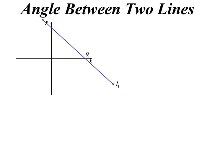 how to find angle between two lines