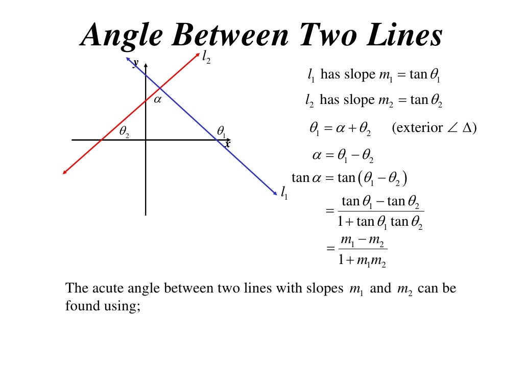 how to find the line of reflection between two points