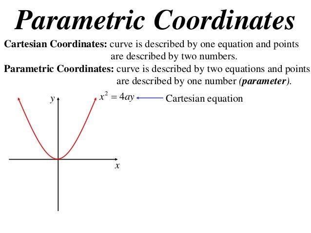 how to write a cartesian equation