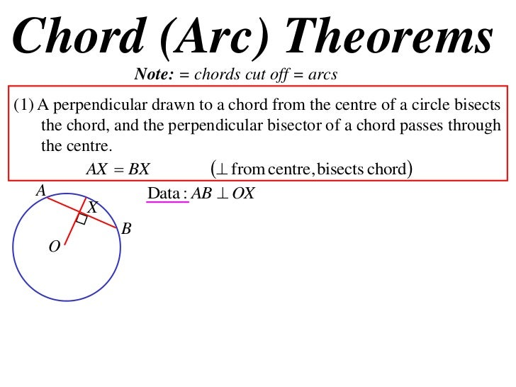 11x1 T13 01 Definitions Chord Theorems 2010