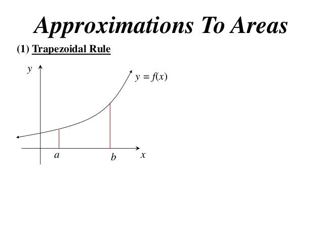 Approximations To Areas (1) Trapezoidal Rule  y  y = f(x)  a  b  x
