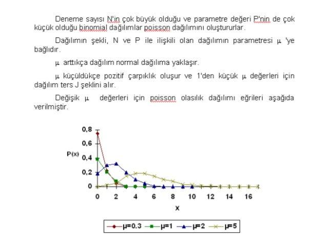 • Poisson dağılımı, bir denemede, az rastlanan bir olayın oluş sayılarının olasılıklarının dağılımıdır. • Bir olayın az ra...