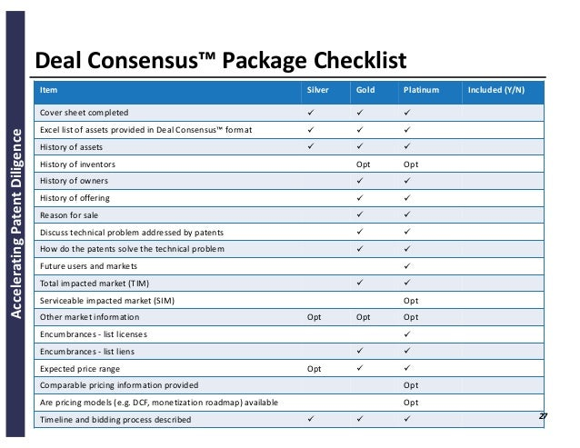 AcceleratingPatentDiligence DealConsensus™EOUChecklist Item Silver Gold Platinum Included(Y/N) Featuredpatentsand...