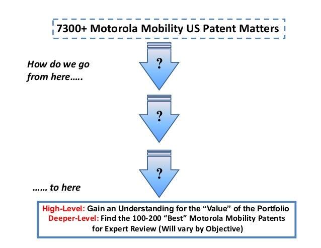 7300+MotorolaMobilityUSPatentMatters ? ? ? ANALYTICSTOOLBOX Metrics: ClaimsAnalysis SeminalPatents PatentFamilyS...
