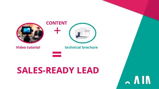 12 00 jok j unius- the aim_when content becomes part of lead strategy