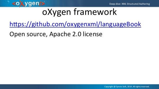 Deep Dive: Structured XML Authoring with George Bina, oXygen XML Edit…