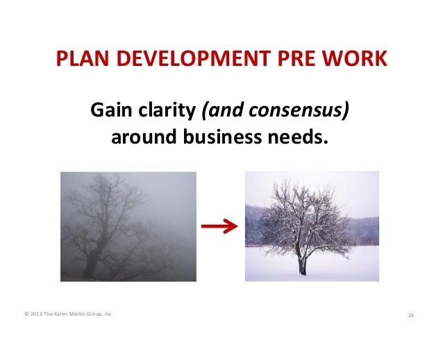 PLANDEVELOPMENTPREWORK Gainclarity(andconsensus) aroundbusinessneeds.  ©2013TheKarenMartinGroup,Inc.  24