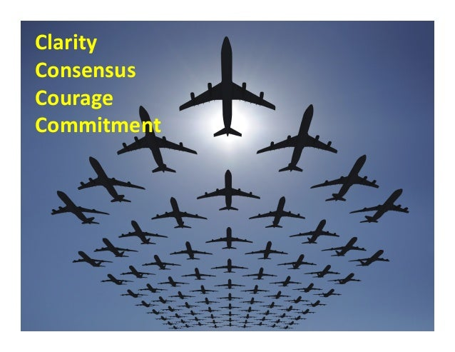 Clarity Consensus Courage Commitment  © 2013 The Karen Martin Group, Inc.  44