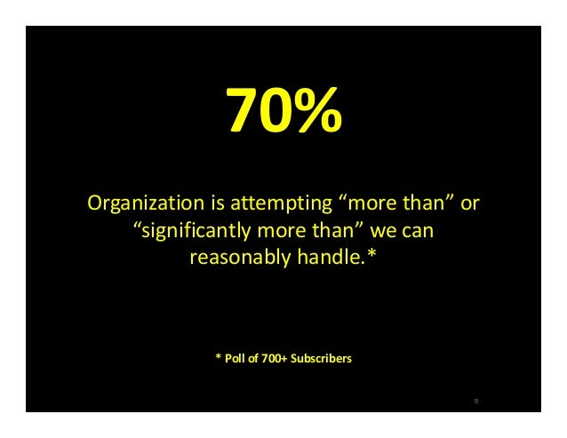 "70% Organization is attempting ""more than"" or  ""significantly more than"" we can  reasonably handle.*  * Poll of 700+ Subsc..."