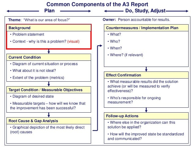 "Common Components of the A3 Report Plan Theme: ""What is our area of focus?"" Background  Do, Study, Adjust Owner: Person ac..."