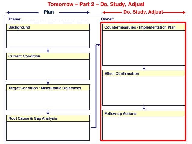 Tomorrow – Part 2 – Do, Study, Adjust Plan Theme: ________________________________ Background  Do, Study, Adjust Owner: __...
