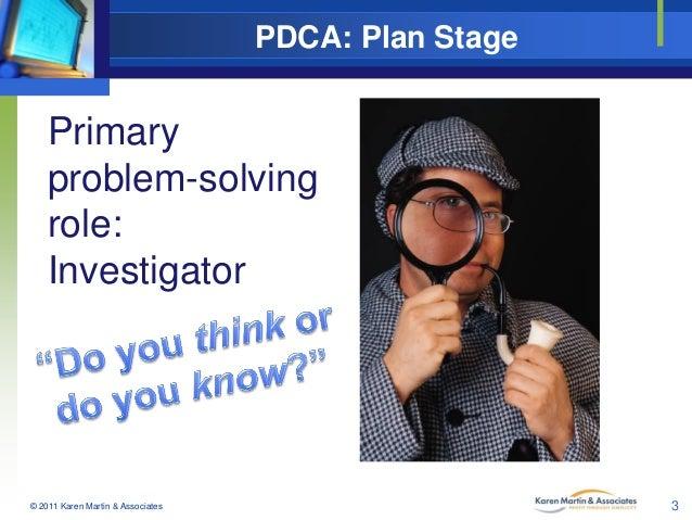 PDCA: Plan Stage  Primary problem-solving role: Investigator  © 2011 Karen Martin & Associates  3