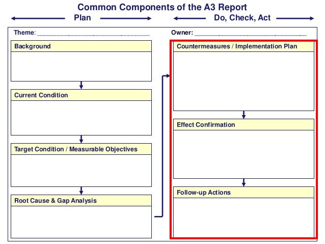 Common Components of the A3 Report Plan Theme: ________________________________ Background  Do, Check, Act Owner: ________...