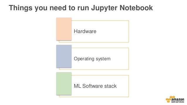 jupyter notebook online